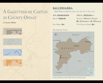 Ballindarra Castle – Free To Download